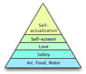 Maslow.png